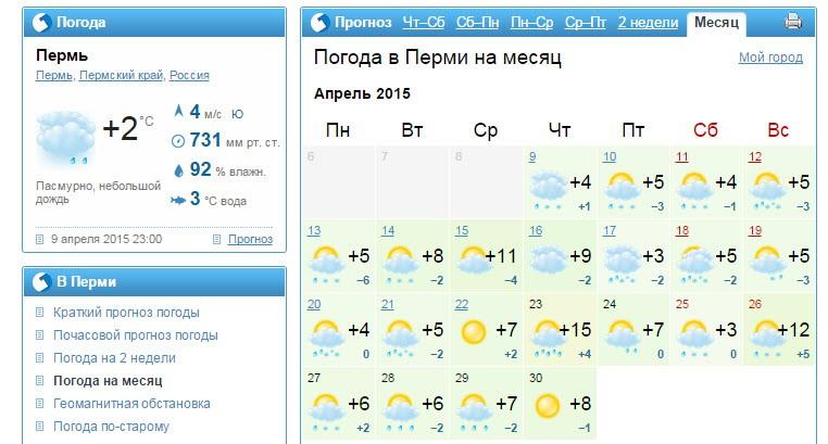прогноз погоды апрель пермь 2015