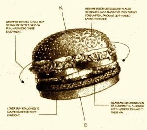 гамбургер для левши